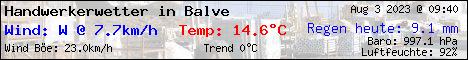 Live Daten der Wetterstation Balve